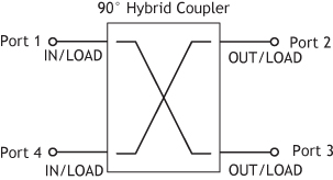 2000x1078-0-0-280x151-pro-phy-diagrammer-1-NY GB