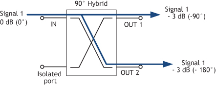 2000x1078-0-0-280x151-pro-phy-diagrammer-2-NY GB