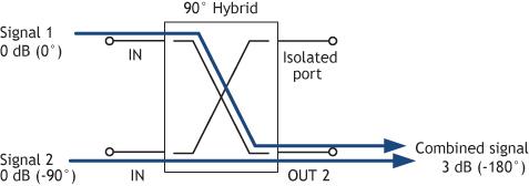 2000x1078-0-0-280x151-pro-phy-diagrammer-3-NY GB