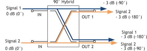 2000x1078-0-0-280x151-pro-phy-diagrammer-4-NY GB