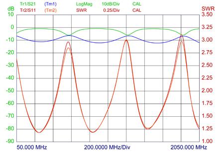RPD-145-470800-1000-10-N-swr-curve