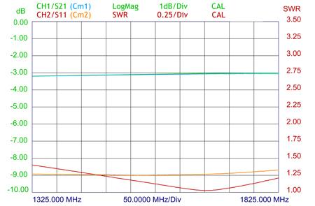 MRPS2-GPS-swrl-curve