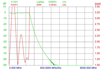 LPZ-1300-swr-curve-400x