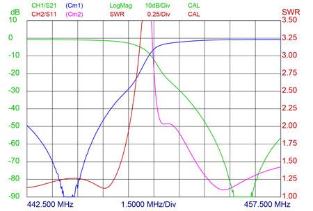 MPX-70-6-swr-curve