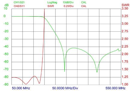 PRO-LP-150-curve