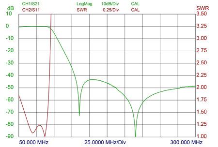 PRO-LP-80-curves