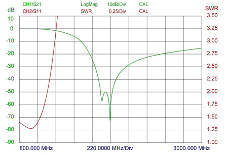 PRO-LP-900-curve