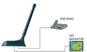 GPS-C-HX-2- GB-280x
