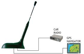 GPS-C-R-FM R-DAB-FM-GB-280x
