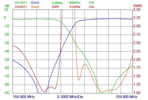 DPF 2!33 250 WM Curve