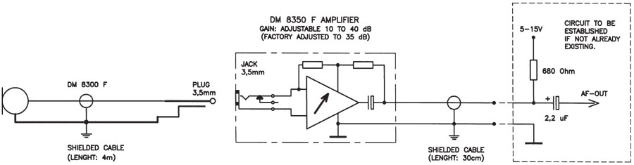 https://amphenolprocom.com/images/shop/catalog/procomproducts/danmike/DM-8350-wire-diagram_apm.jpg