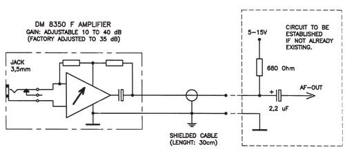 Dm 6600 F